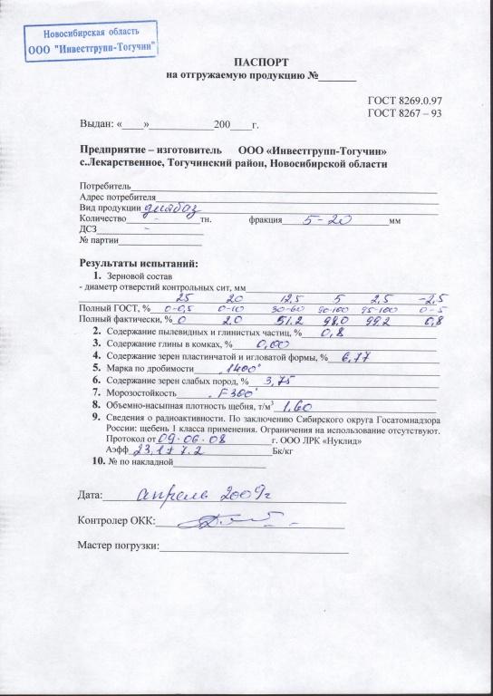 Паспорт щебень Коенский карьер | щебень фр. 5-20